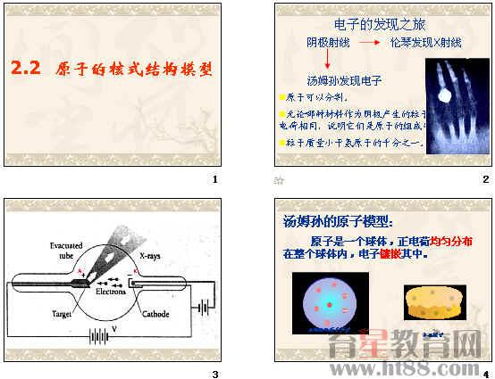 原子的核式结构模型ppt