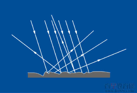 共有90个动画,本素材汇总了八年级上册物理多媒体课件制作需要用到的动画素材。解决了教师在制作课件时需要制作动画的难题,教师只需把动画插入课件中即可使用,非常言方便。   3[1].2紫外线的探究.swf   3[1].2红外线的探究.swf   《光的反射》综合课件.swf   《光的折射》综合课件.