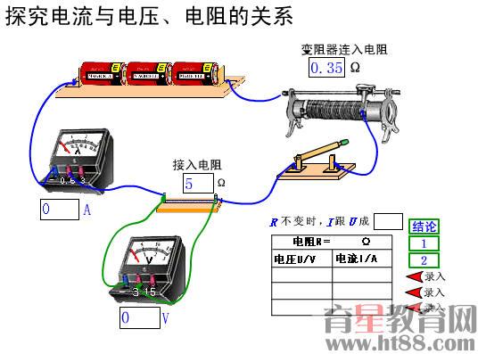 探究电流与电压,电阻的关系flash课件