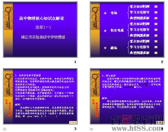 高中物理核心知识点解读(选修3-1)ppt