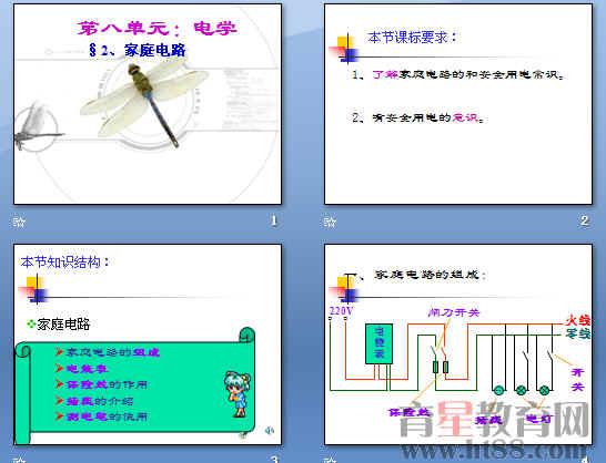 家庭电路和安全用电 ppt1图片