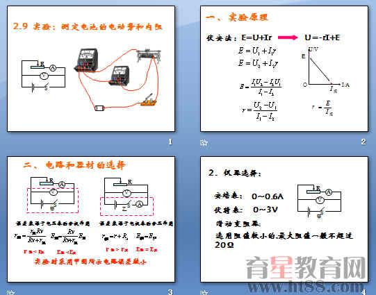 《测电池的电动势和内阻》ppt1