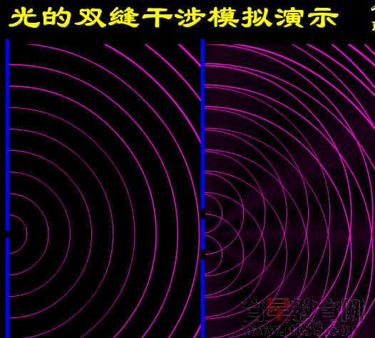 光的双缝干涉模拟演示flash课件