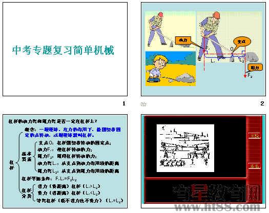 中考物理《简单机械》专题复习ppt1