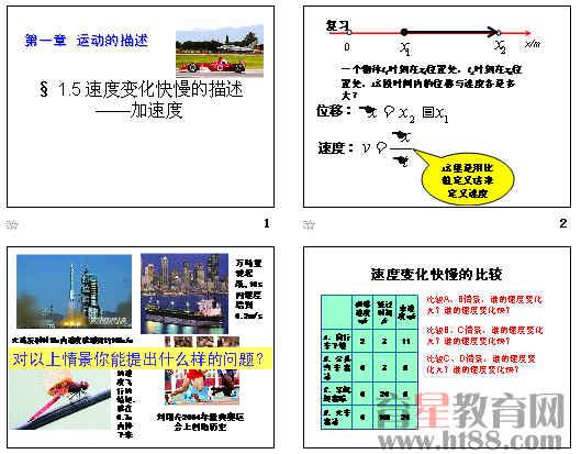 速度变化快慢的描述_2013高一物理课件15速度变化快慢的描述1加