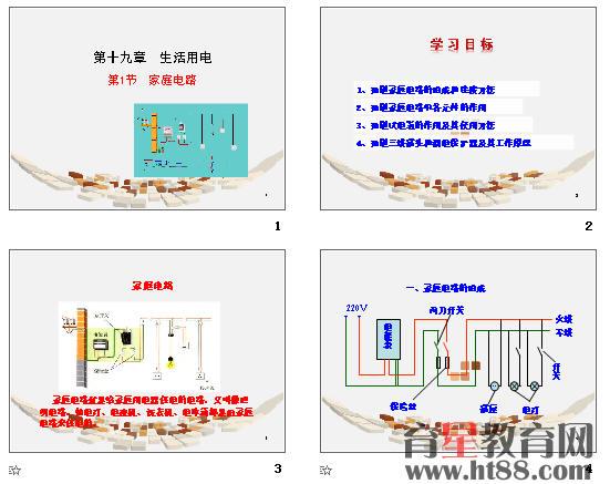 主要展示了家庭电路的组成和连接