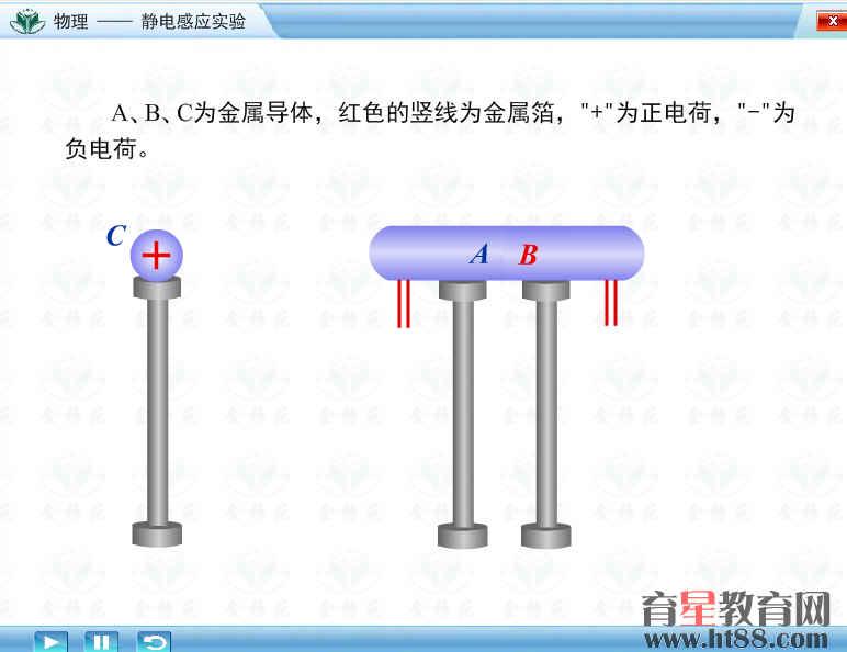 高中物理选修3(全册)flash素材库精品