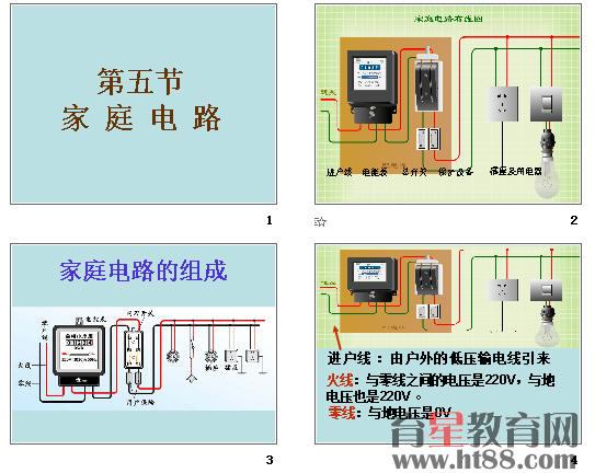 """2,出示""""家庭电路""""电路图,演示各部分组成方式,介绍常用灯泡"""