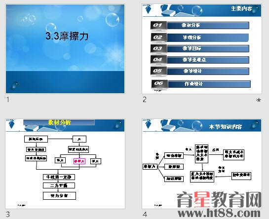 《摩擦力》ppt139(说课)